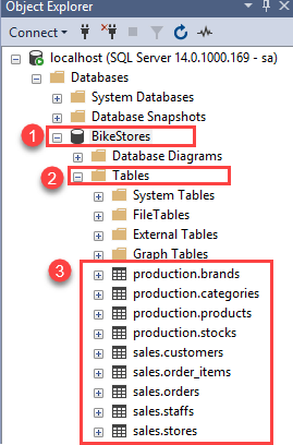 step 9 examine the tables png